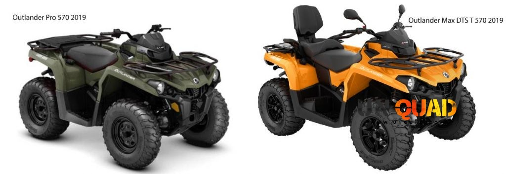 Can Am Outlander 570 2019